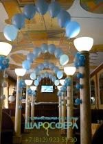гелиевые арки из шаров на свадьбу